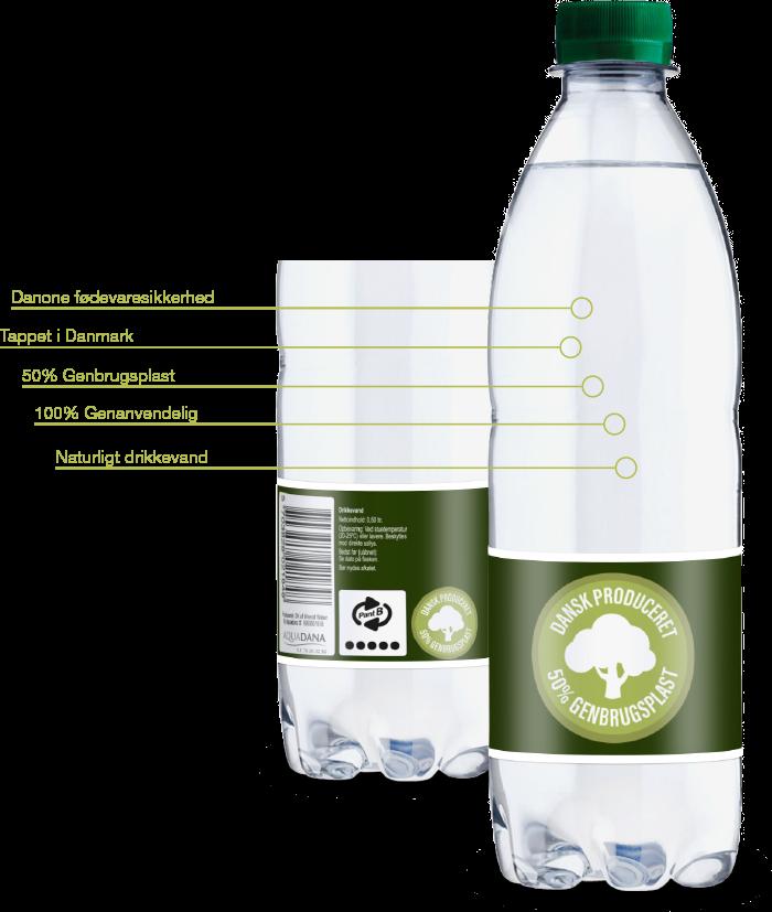 Miljø - Vandflasker med 50% genbrugsplast